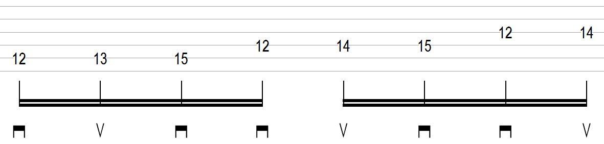 A Phrygian Guitar Scale