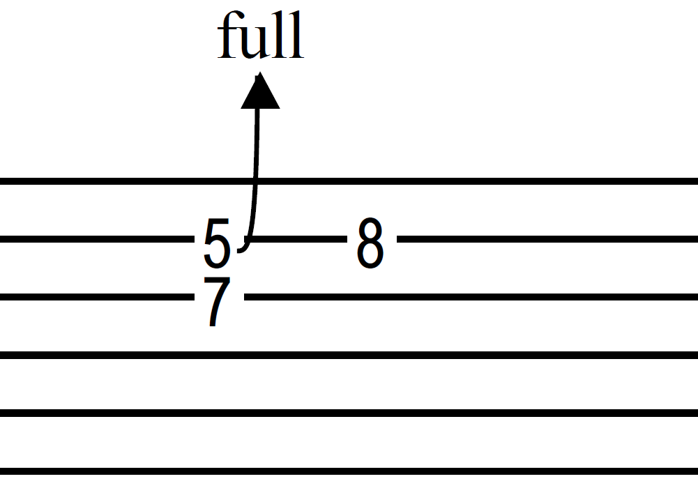Double-Stop-Blues-Guitar-Lick-With-Added-Note-Article